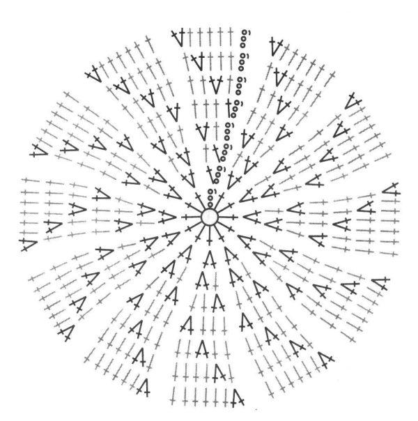 """Схема идеального круга столбиками с накидом"""